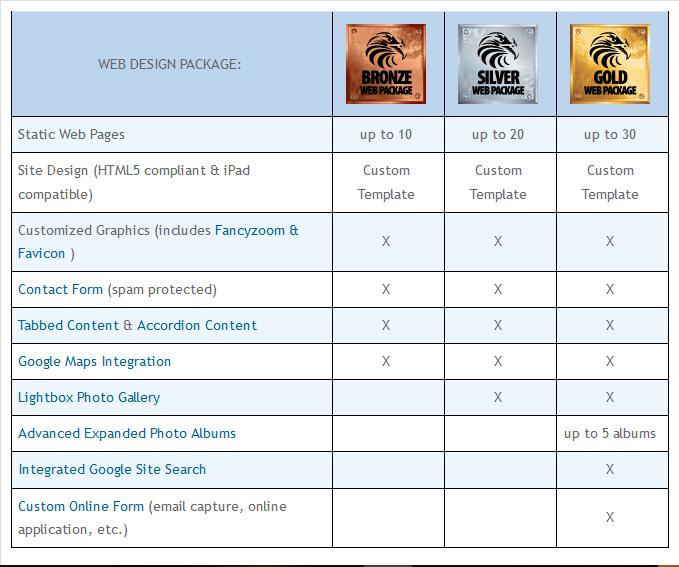 Web Design Packages Marketing Seminars
